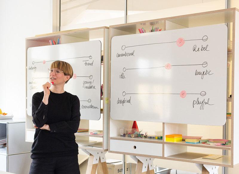 Dr. Birgit Joest moderiert Personality Sliders Methode im Markenworkshop