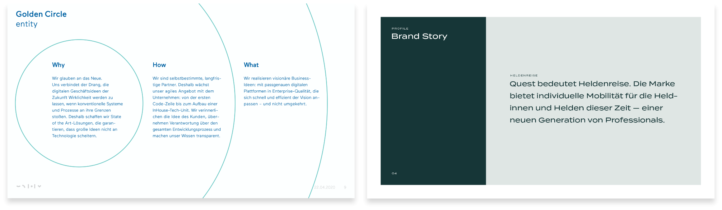 Brand Design Manual Markenstrategie