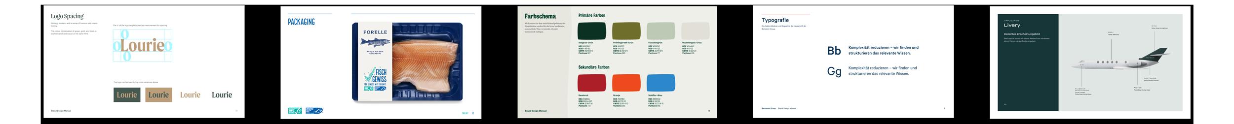 Brand Design Manuals